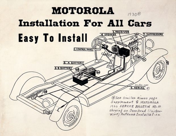 motorola car radio installation